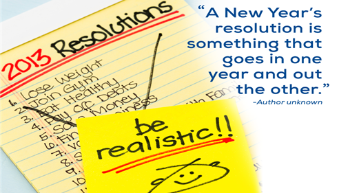Doug Gaul - <pre>Have you started to develop your list of Resolutions for 2015?</pre>