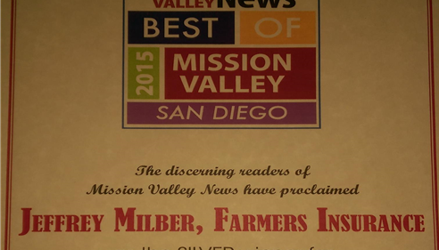 Jeffrey Milber - <pre>Voted #2 in San Diego Readers Choice!</pre>